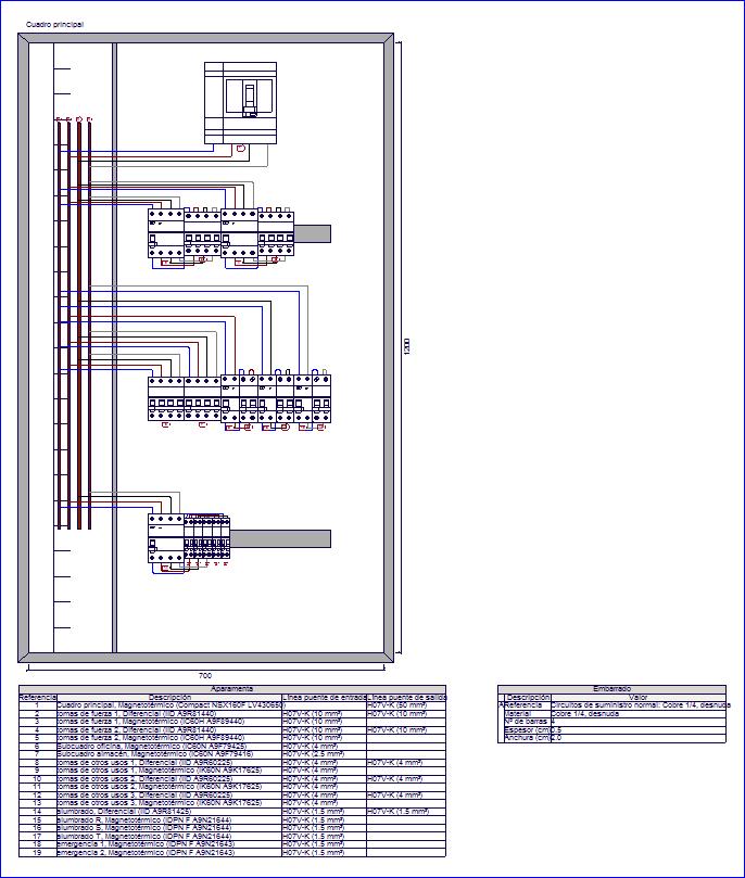 CYPELEC Switchboard. Envolventes de la instalación eléctrica